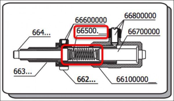 Repuesto Muelle Beiter para Botón de Presión - PL66500.45/.60/.70