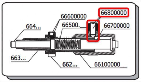 Tornillo de Fijación con Muelle Beiter para Botón de Presión - PL66800000