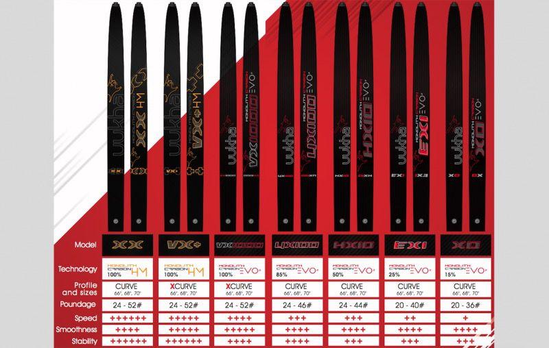 Palas Uukha Monolith Carbon HM / EVO2 (incluye cuerda personalizada) - Consultar disponibilidad de longitudes y potencias en